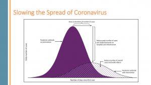 Faith Based Roundtable – Coronavirus Response_Page_05