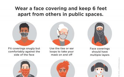 *NEW* King County Directive to Wear Face Coverings – in Effect May 18!
